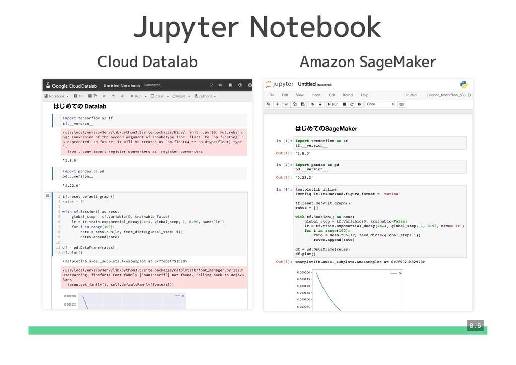 Jupyter Notebook Jupyter Notebook Cloud Datalab...