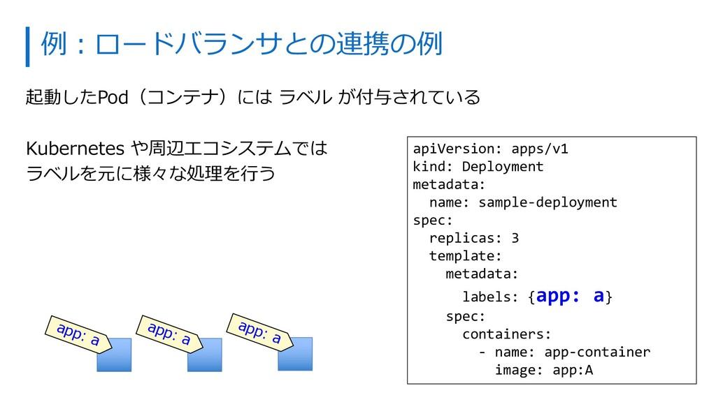 起動したPod(コンテナ)には ラベル が付与されている Kubernetes や周辺エコシス...