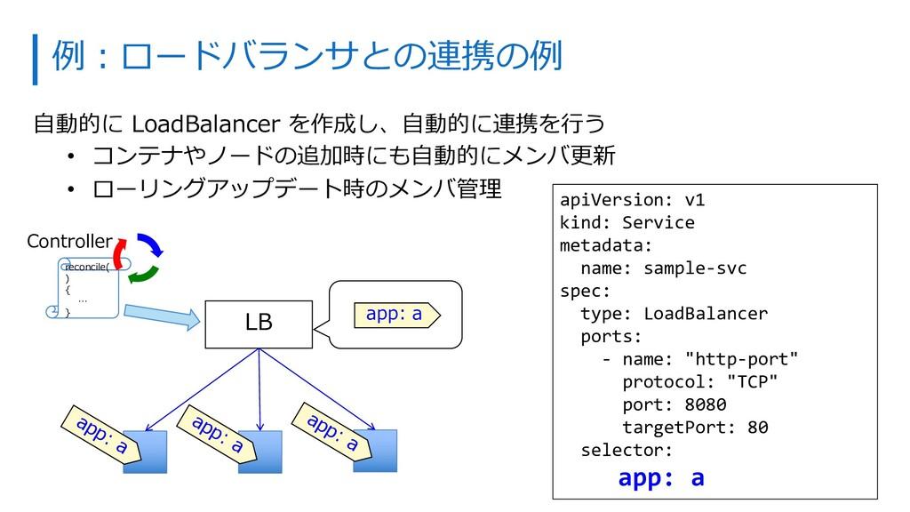 ⾃動的に LoadBalancer を作成し、⾃動的に連携を⾏う • コンテナやノードの追加時...