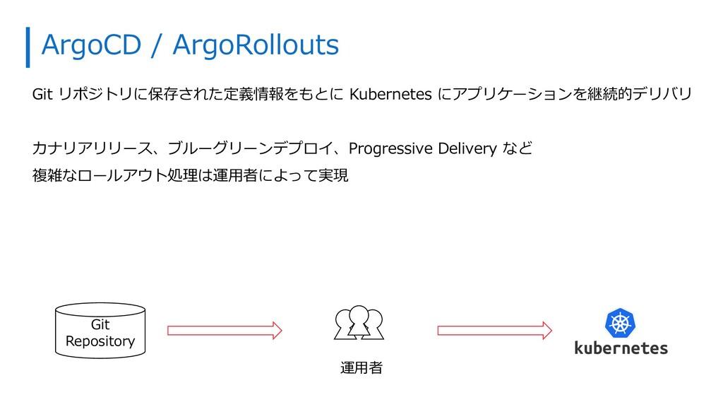 ArgoCD / ArgoRollouts Git リポジトリに保存された定義情報をもとに K...