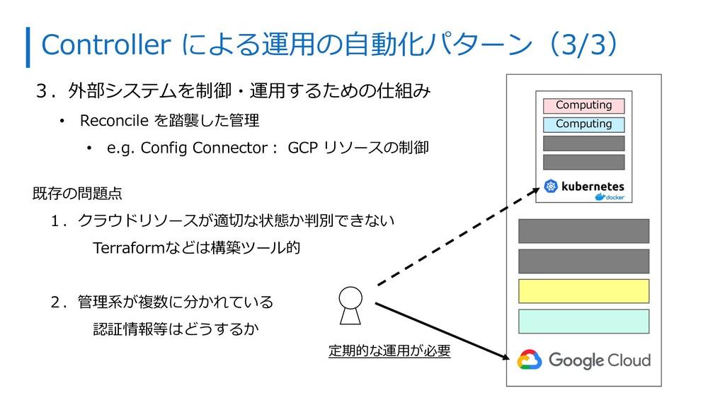 Controller による運⽤の⾃動化パターン(3/3) Computing Computi...