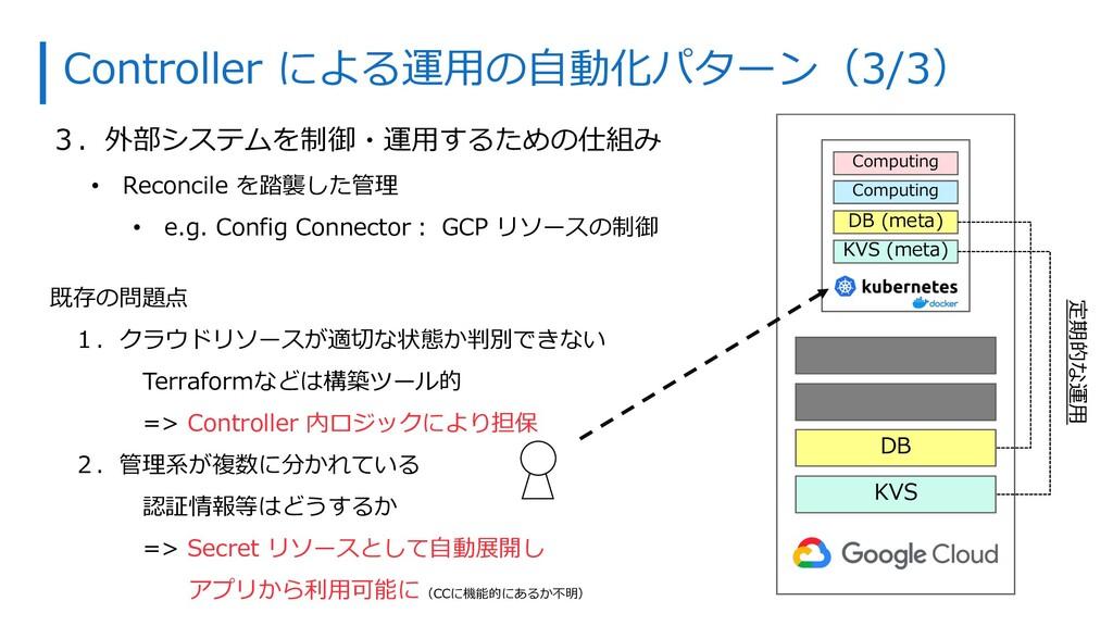 Controller による運⽤の⾃動化パターン(3/3) KVS DB Computing ...