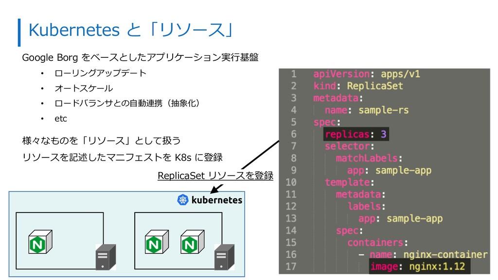 Kubernetes と「リソース」 Google Borg をベースとしたアプリケーション実...