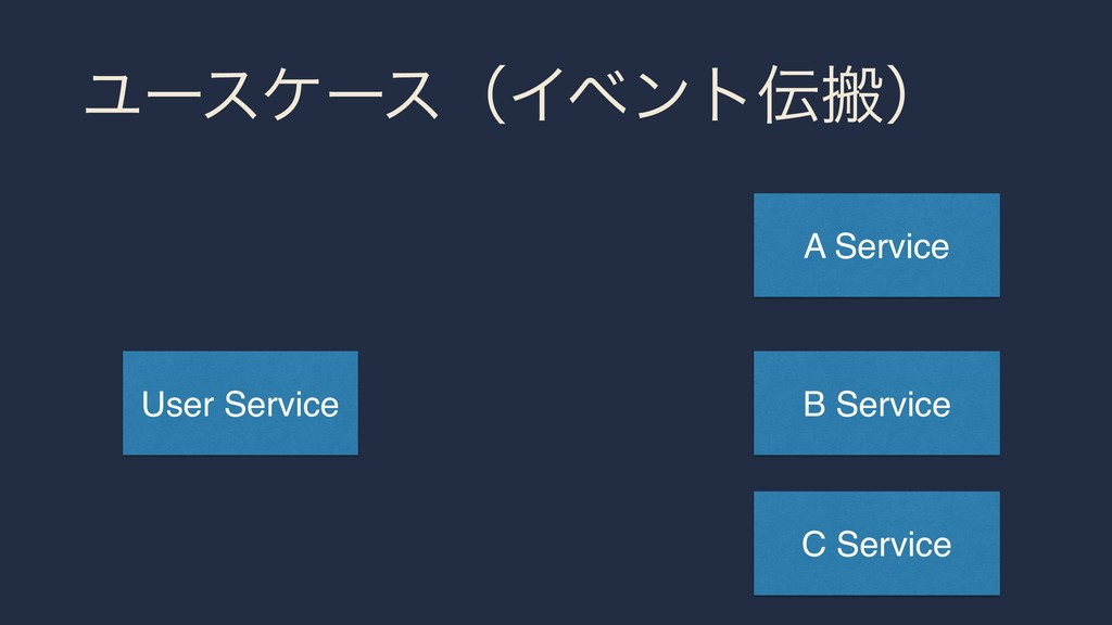 ϢʔεέʔεʢΠϕϯτൖʣ User Service A Service B Service...