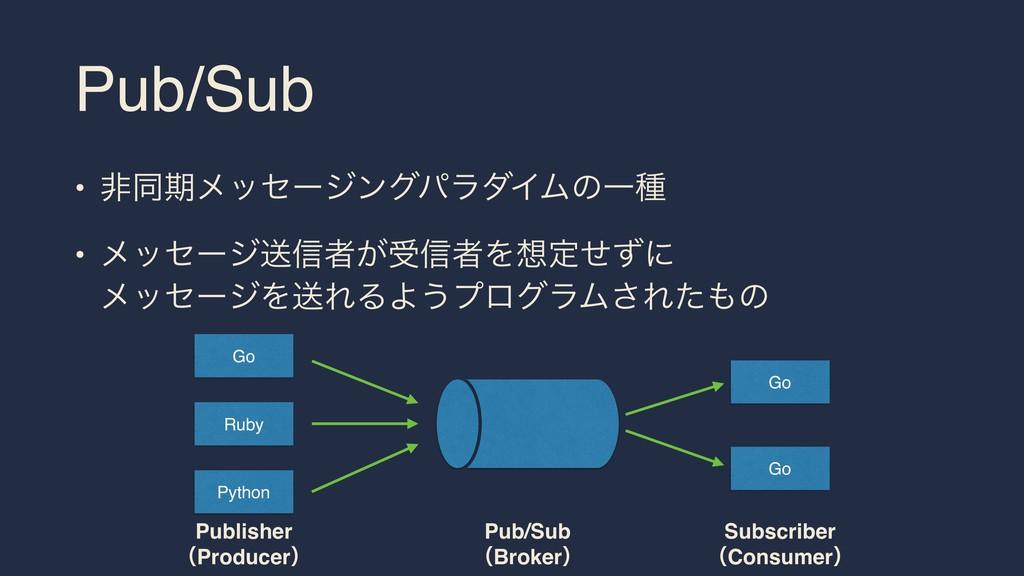 Pub/Sub • ඇಉظϝοηʔδϯάύϥμΠϜͷҰछ • ϝοηʔδૹ৴ऀ͕ड৴ऀΛఆͤ...