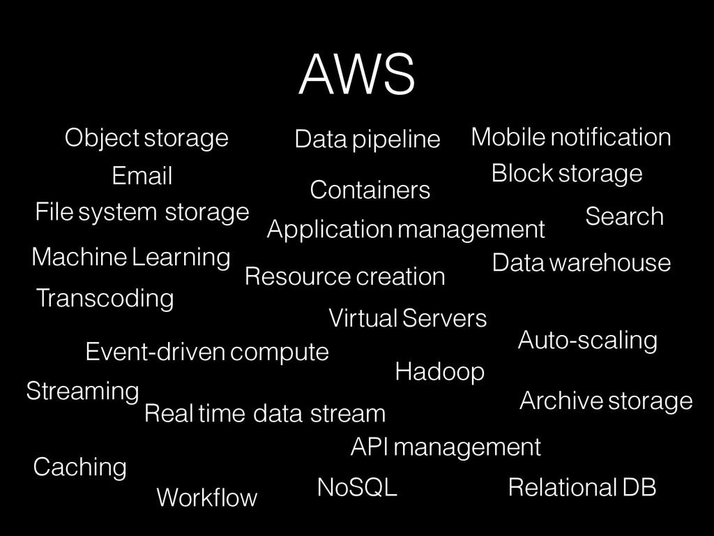 AWS Virtual Servers Containers Event-driven com...