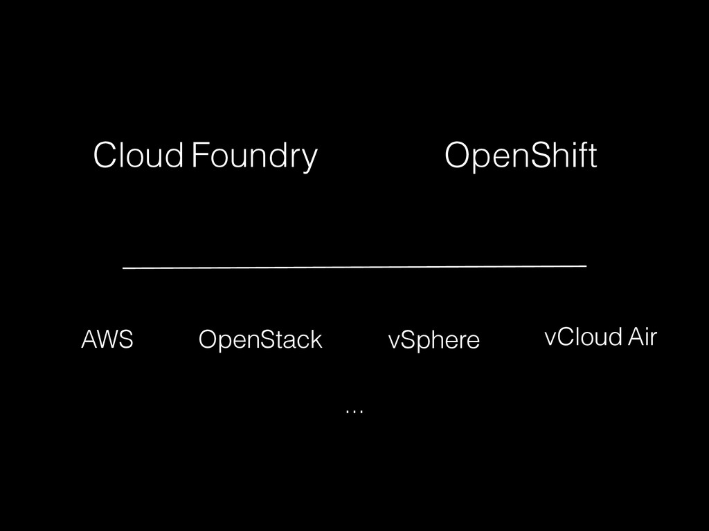 Cloud Foundry AWS OpenStack vSphere vCloud Air ...
