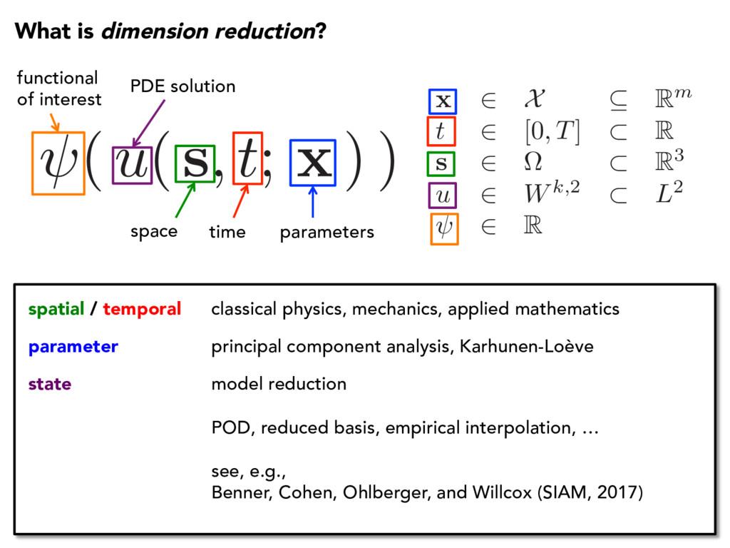 ( u( s , t; x ) ) spatial / temporal classical ...