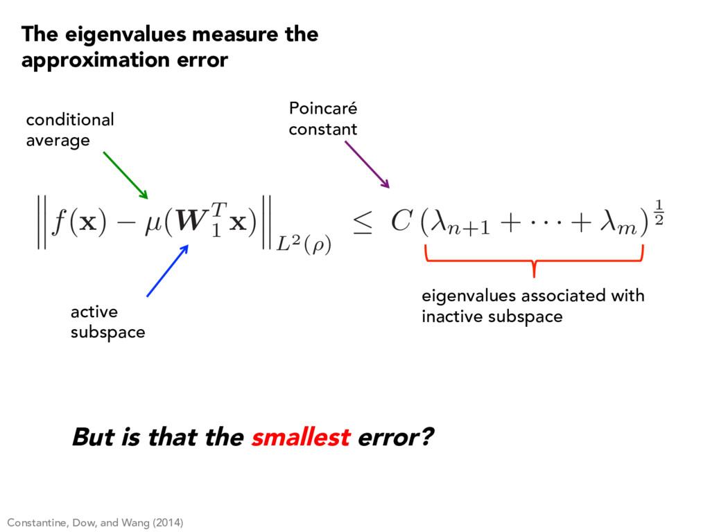 conditional average active subspace Poincaré co...