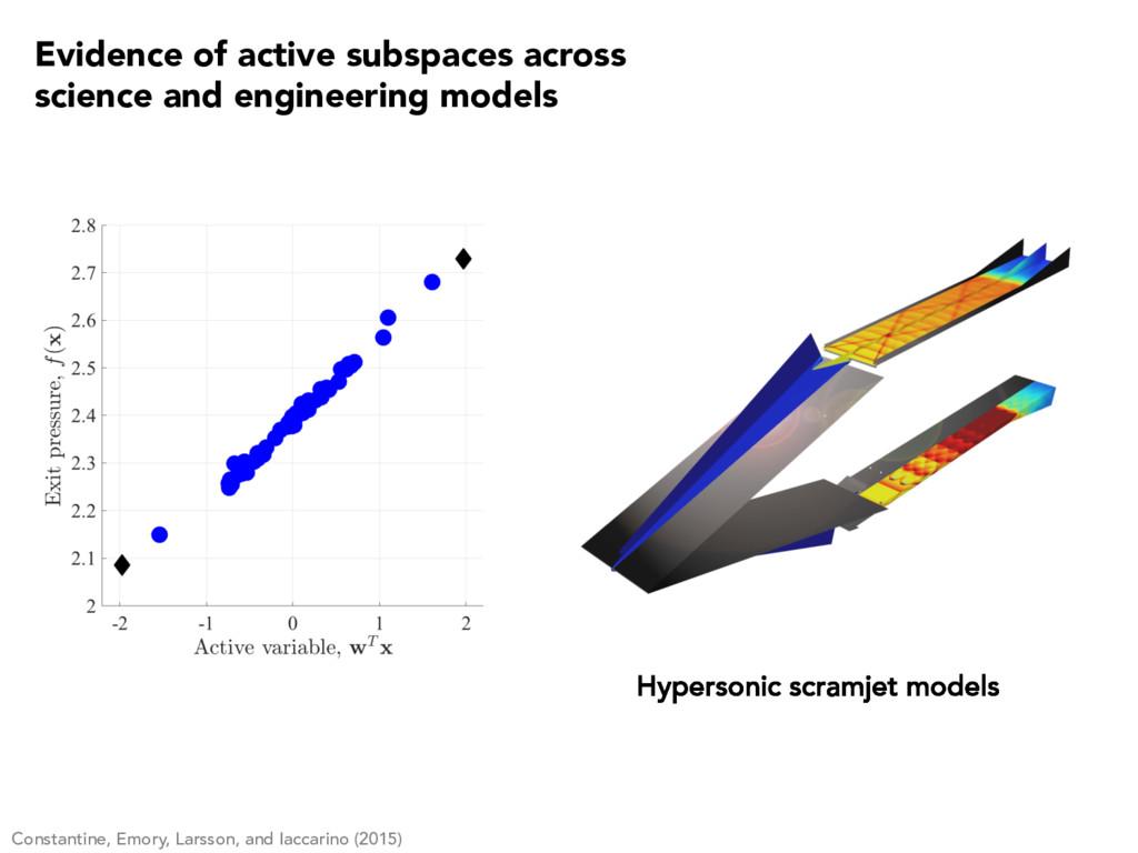 Hypersonic scramjet models Constantine, Emory, ...