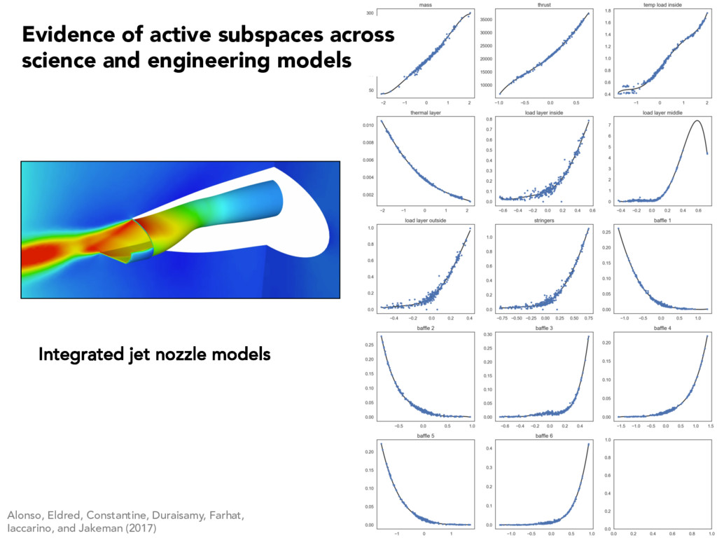 Integrated jet nozzle models Alonso, Eldred, Co...