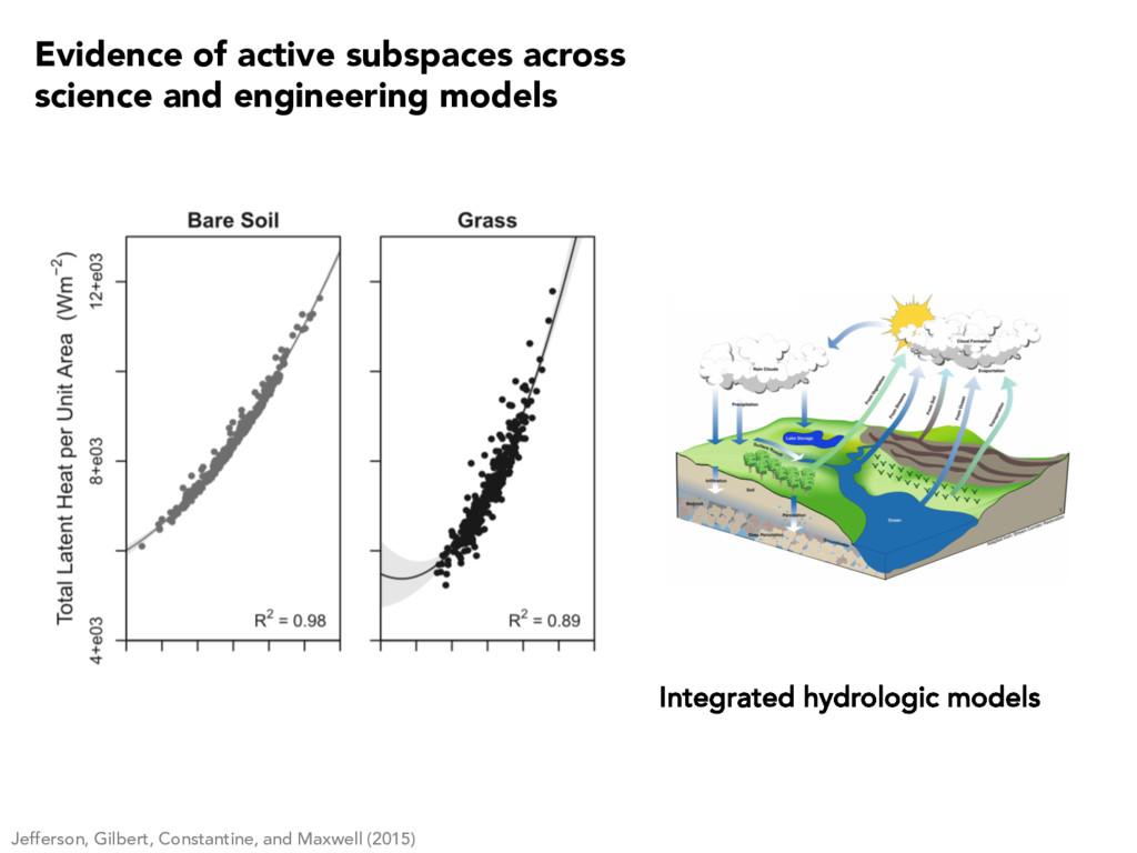 Integrated hydrologic models Jefferson, Gilbert...