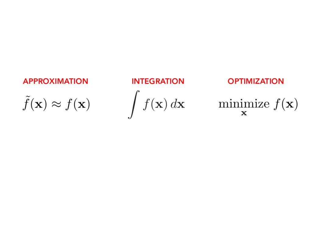 APPROXIMATION OPTIMIZATION INTEGRATION ˜ f( x )...