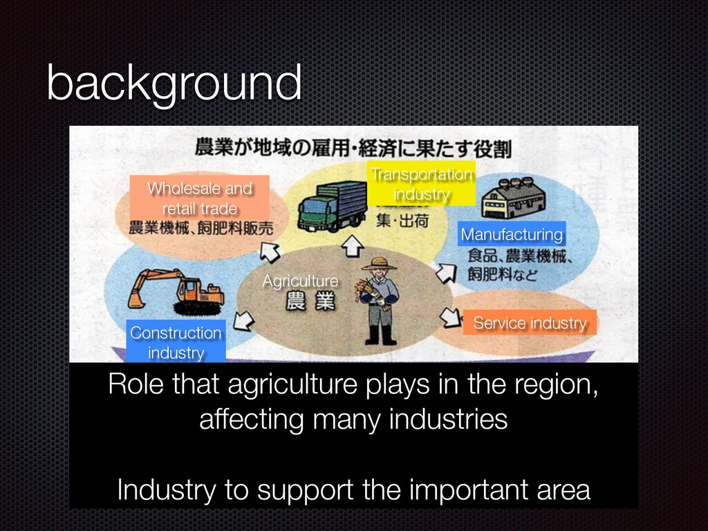 background Transportation industry Wholesale an...