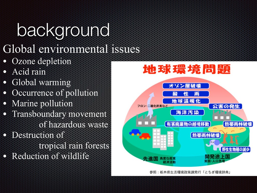 background Global environmental issues   • Ozon...