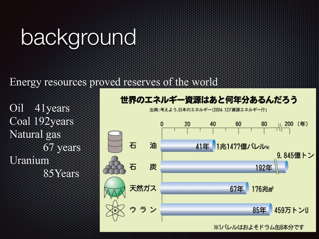 background Energy resources proved reserves of ...