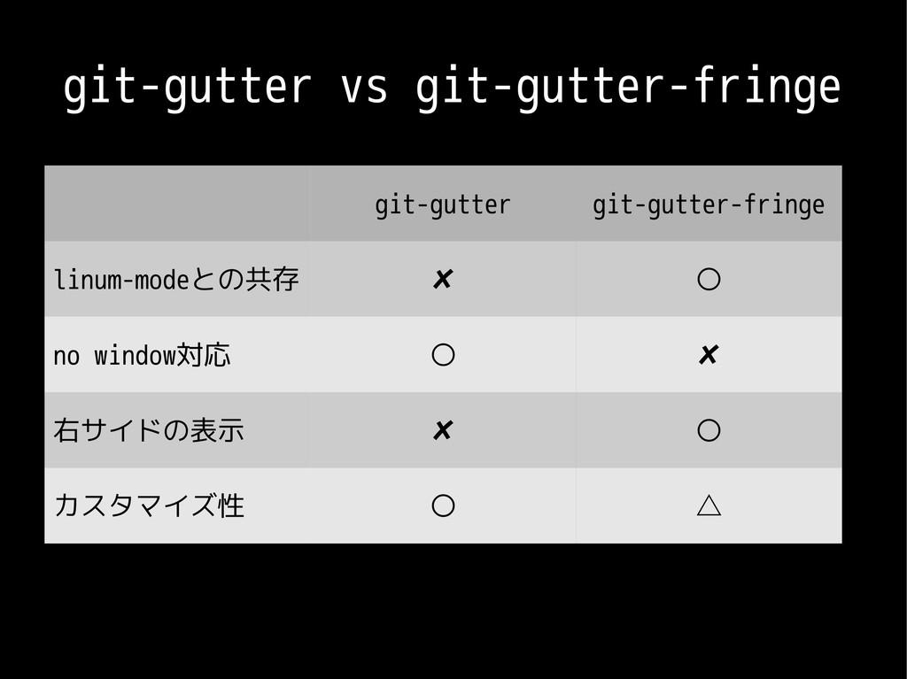 git-gutter vs git-gutter-fringe git-gutter git-...