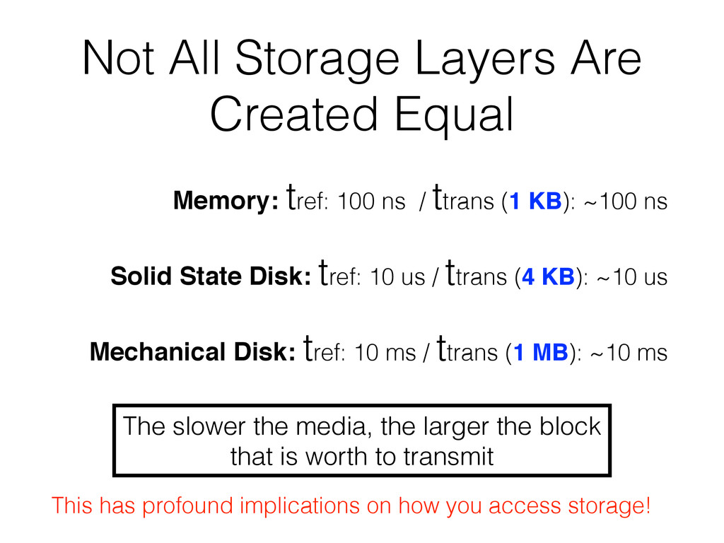 Not All Storage Layers Are Created Equal Memory...