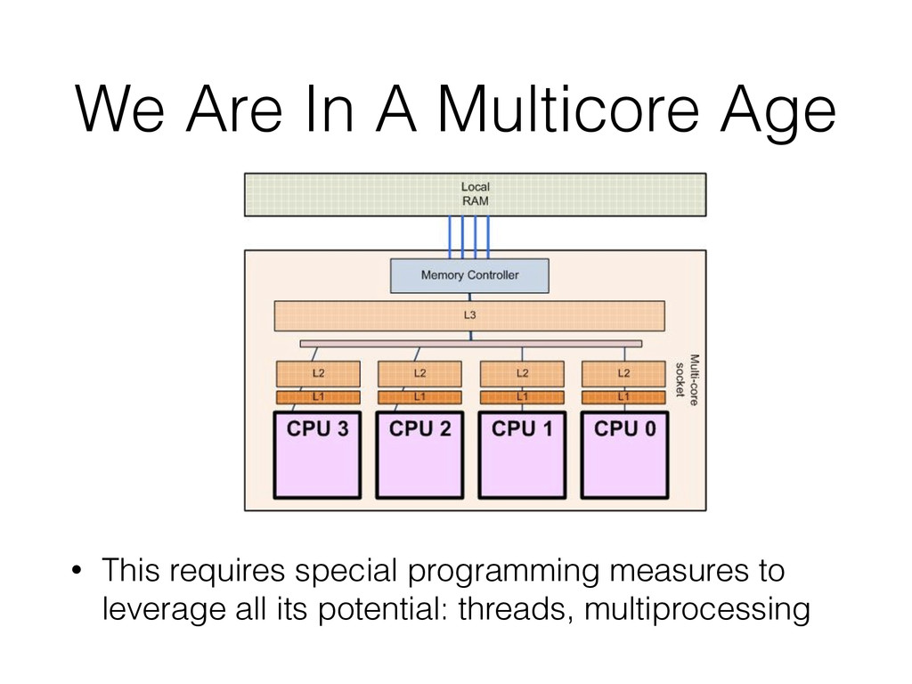 We Are In A Multicore Age • This requires speci...
