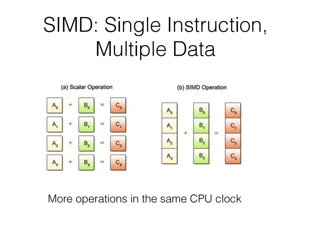 SIMD: Single Instruction, Multiple Data More op...