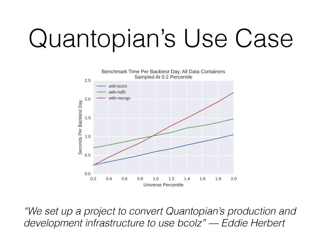 "Quantopian's Use Case ""We set up a project to c..."