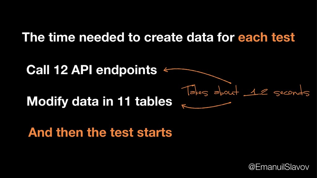 The time needed to create data for each test An...