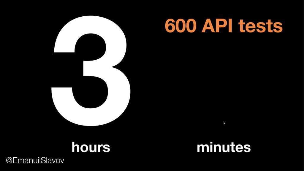 3 hours 3 minutes 600 API tests @EmanuilSlavov