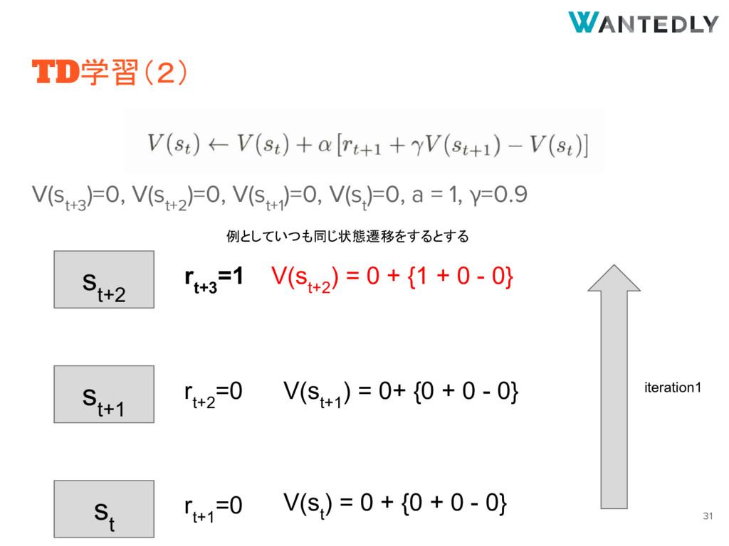 TD学習(2) V(s t+3 )=0, V(s t+2 )=0, V(s t+1 )=0, ...