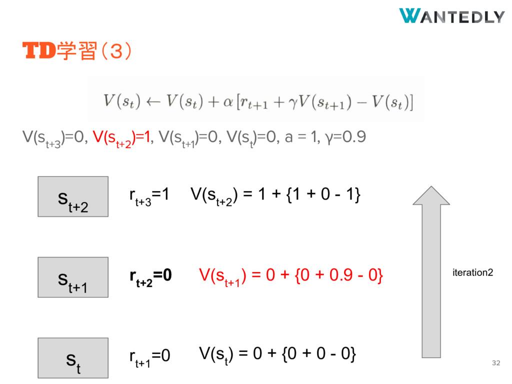 TD学習(3) V(s t+3 )=0, V(s t+2 )=1, V(s t+1 )=0, ...