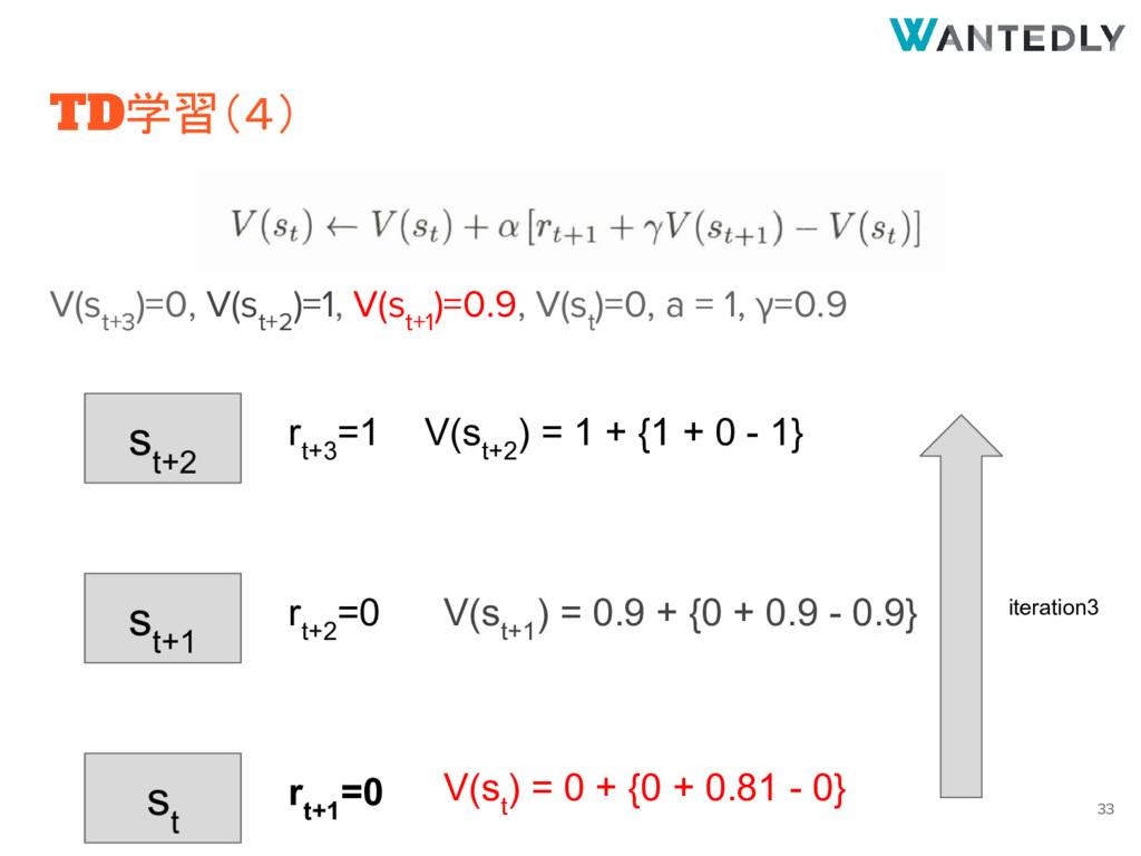 TD学習(4) V(s t+3 )=0, V(s t+2 )=1, V(s t+1 )=0.9...