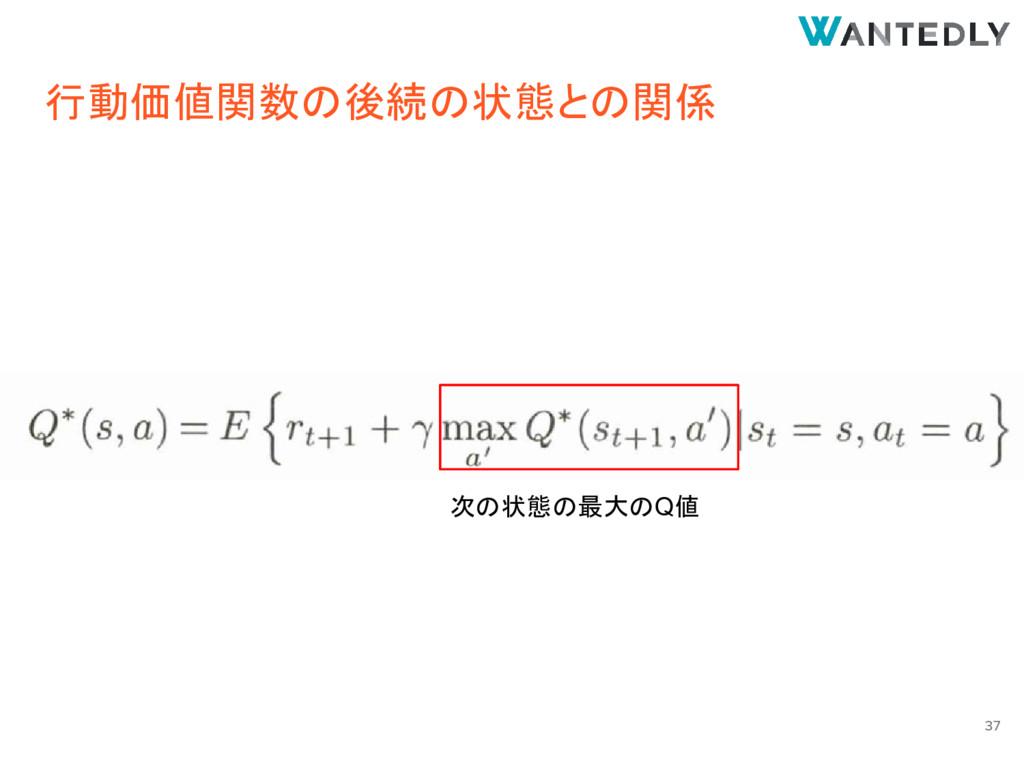 行動価値関数の後続の状態との関係 次の状態の最大のQ値 37