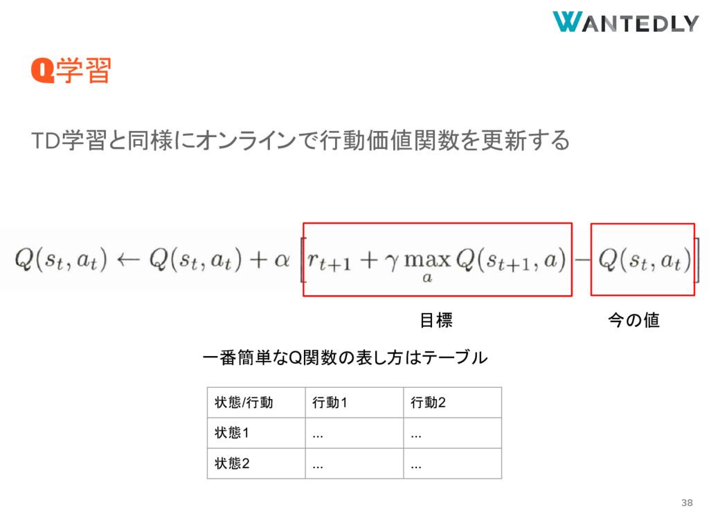 Q学習 TD学習と同様にオンラインで行動価値関数を更新する 一番簡単なQ関数の表し方はテーブル...