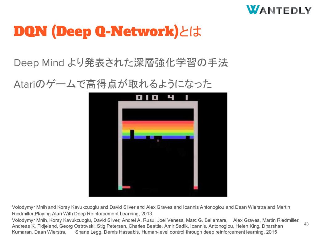 DQN (Deep Q-Network)とは Deep Mind より発表された深層強化学習の...