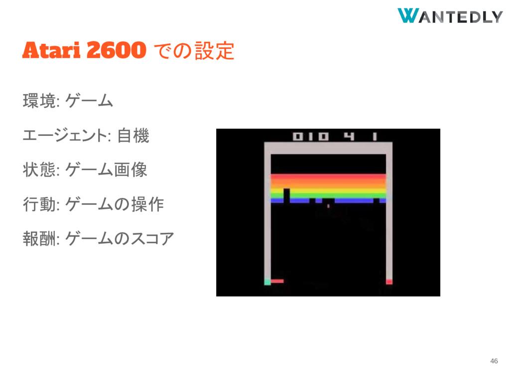 Atari 2600 での設定 環境: ゲーム エージェント: 自機 状態: ゲーム画像 行動...