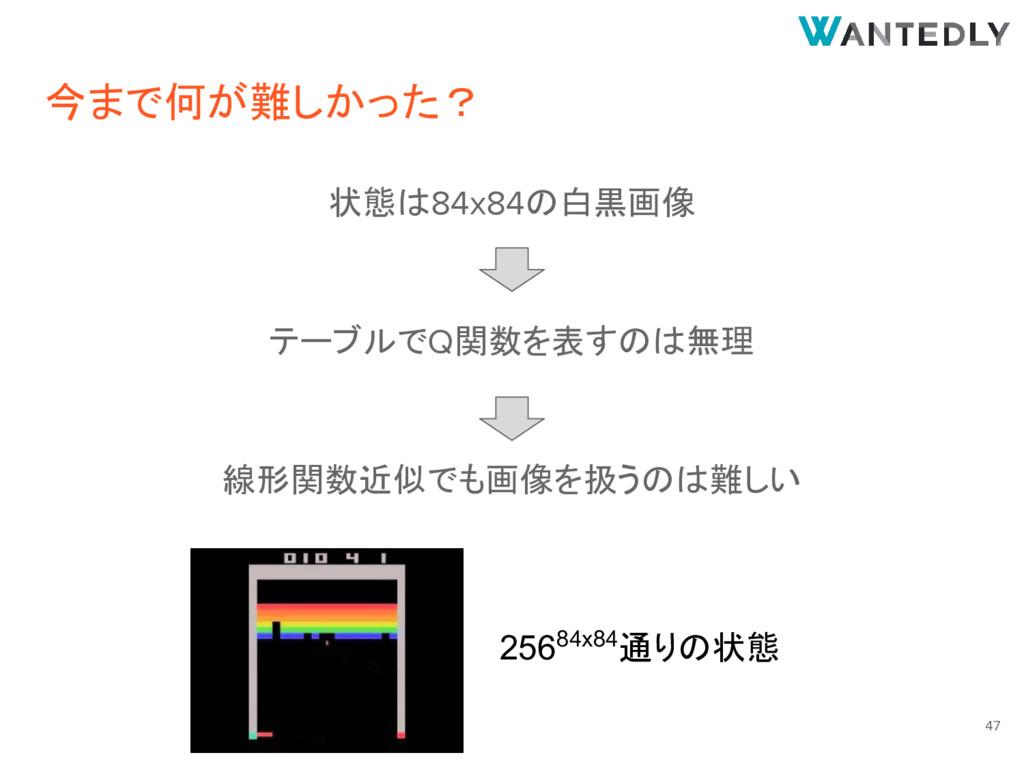 今まで何が難しかった? 状態は84x84の白黒画像 テーブルでQ関数を表すのは無理 線形関数近...