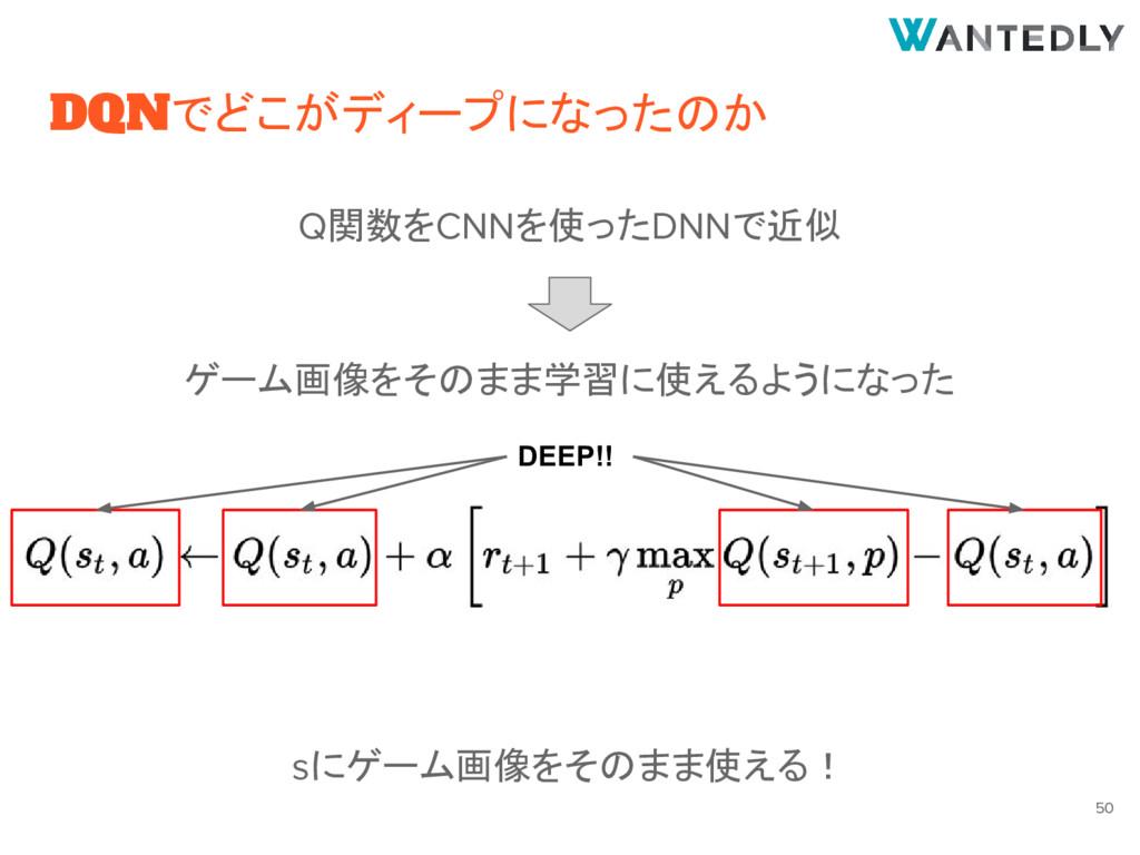 DQNでどこがディープになったのか Q関数をCNNを使ったDNNで近似 ゲーム画像をそのまま学...