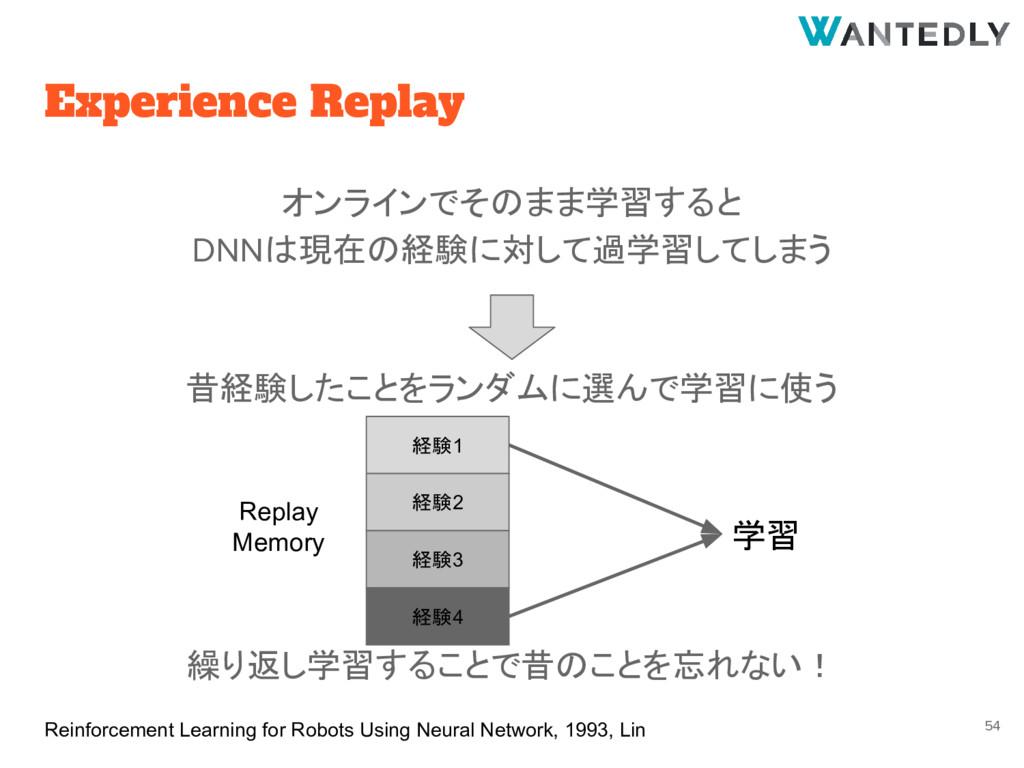 Experience Replay オンラインでそのまま学習すると DNNは現在の経験に対して...