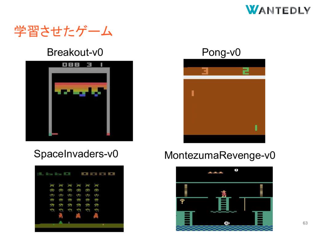 学習させたゲーム 63 Breakout-v0 Pong-v0 SpaceInvaders-v...