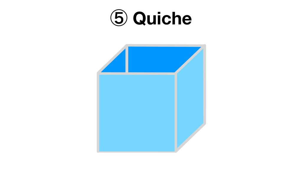 ᶇ Quiche