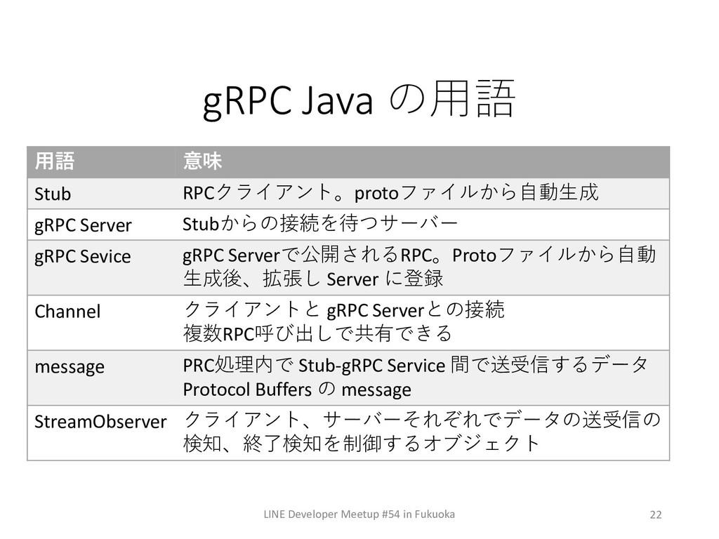 22 gRPC Java  LINE Developer Meetup #54 in F...