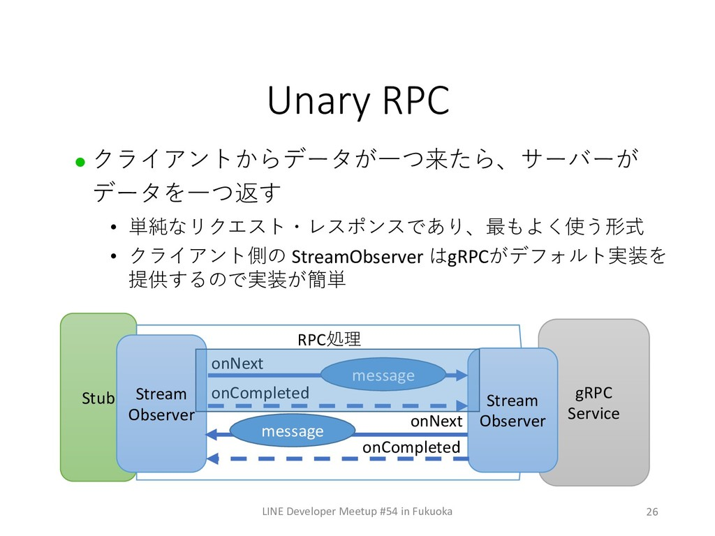 26 Unary RPC LINE Developer Meetup #54 in Fukuo...