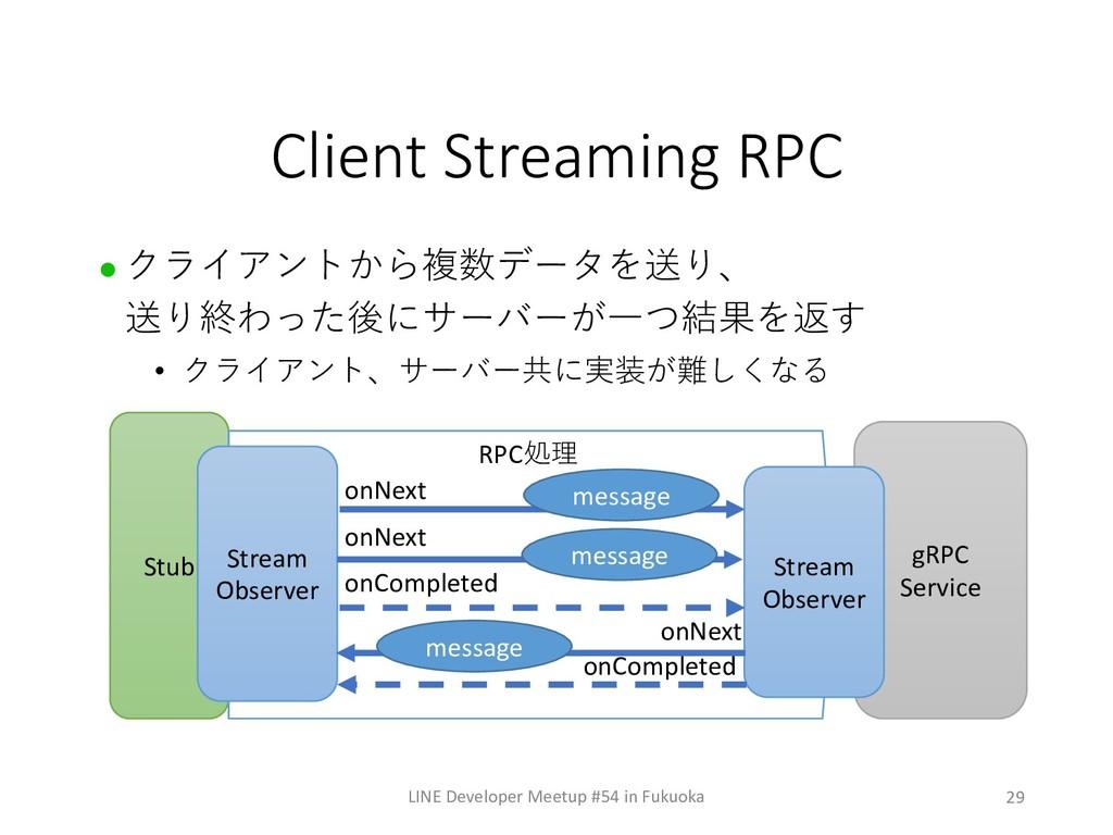 29 Client Streaming RPC LINE Developer Meetup #...