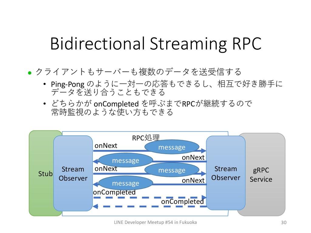 30 Bidirectional Streaming RPC LINE Developer M...