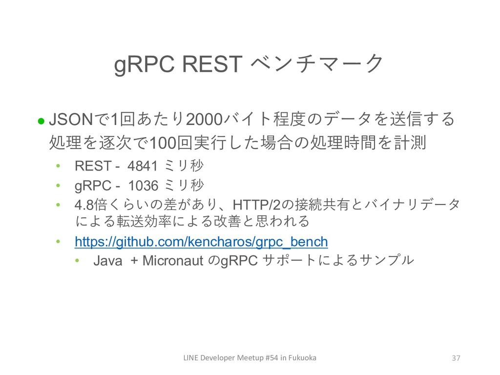 l JSON   1 &  2000 <>85 3B;1  100 ...