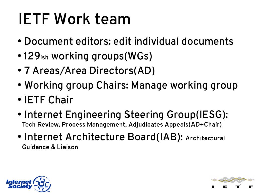 IETF Work team • Document editors: edit individ...