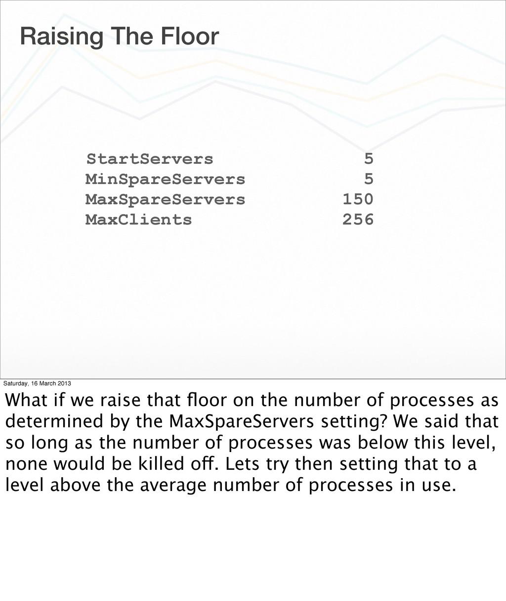 Raising The Floor StartServers 5 MinSpareServer...