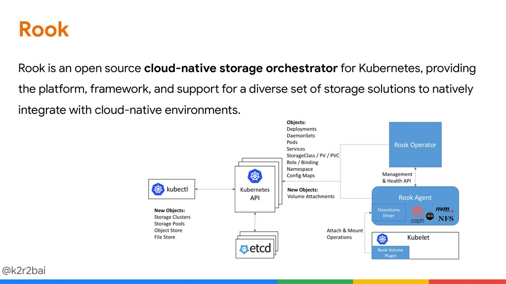 @k2r2bai Rook Rook is an open source cloud-nati...