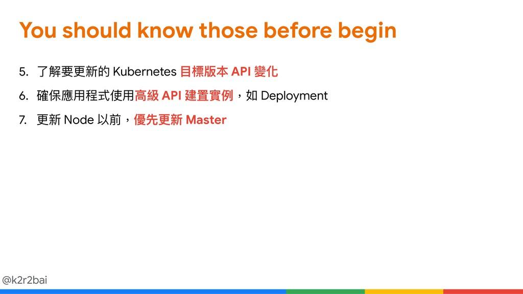 @k2r2bai 5. 了了解要更更新的 Kubernetes ⽬目標版本 API 變化  6...