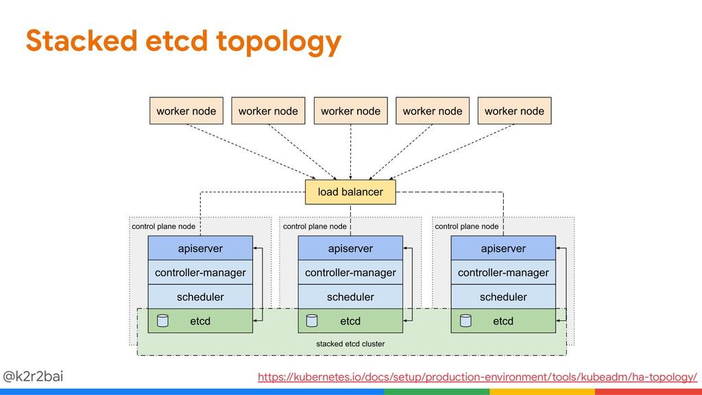 @k2r2bai Stacked etcd topology https://kubernet...