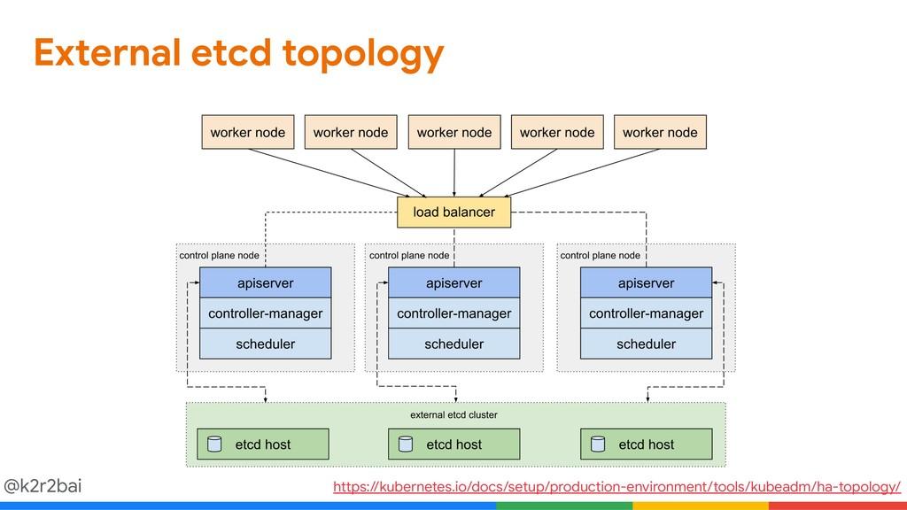 @k2r2bai External etcd topology https://kuberne...